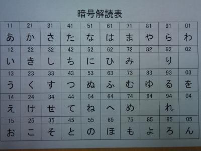 ☆レクねた広場☆ レクねた!№25 暗号解読