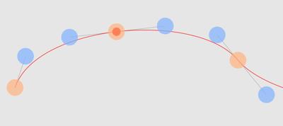 ベジェ曲線の分割実装例