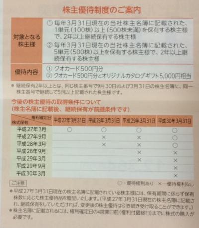 クロップス_2014⑤