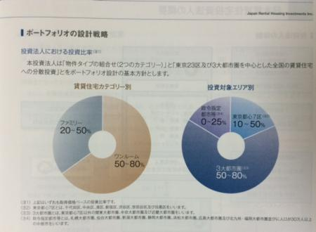 日本賃貸住宅投資法人_2014④