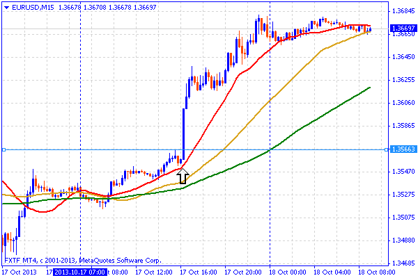 chart131017-1.png