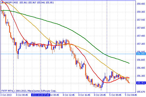 gbpjpy1004.png