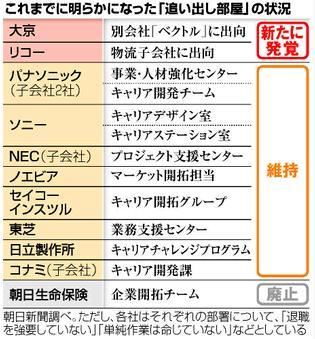 oidashi_heya01.jpg