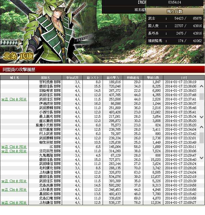 20140116hikyouo-tono2.png