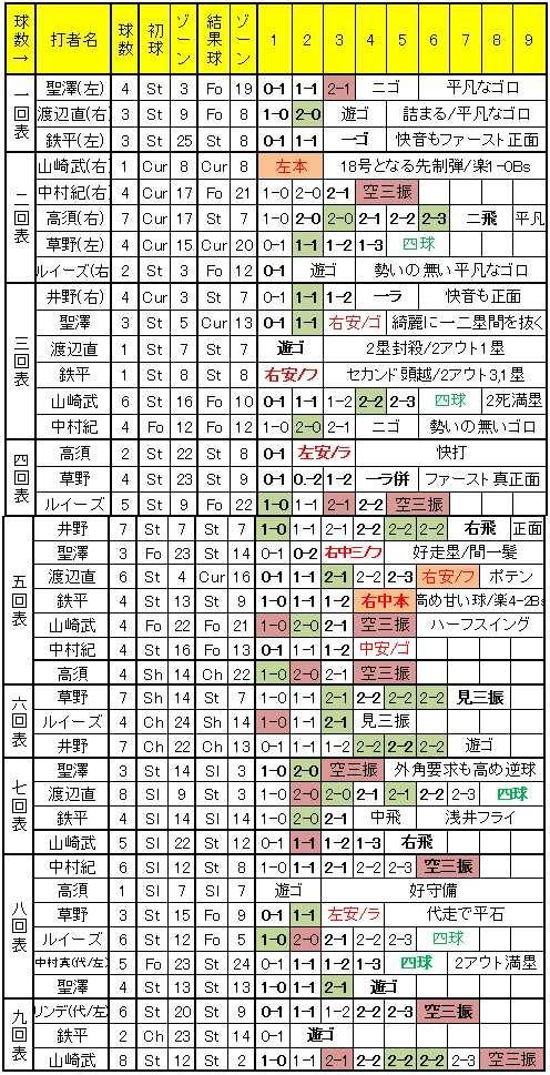 20100721DATA2.jpg