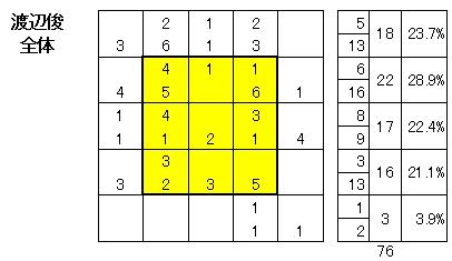 20100804DATA7.jpg