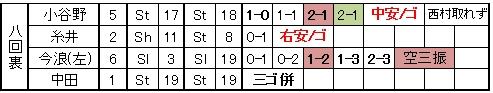 20100807DATA5.jpg