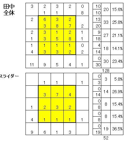20100808DATA5.jpg