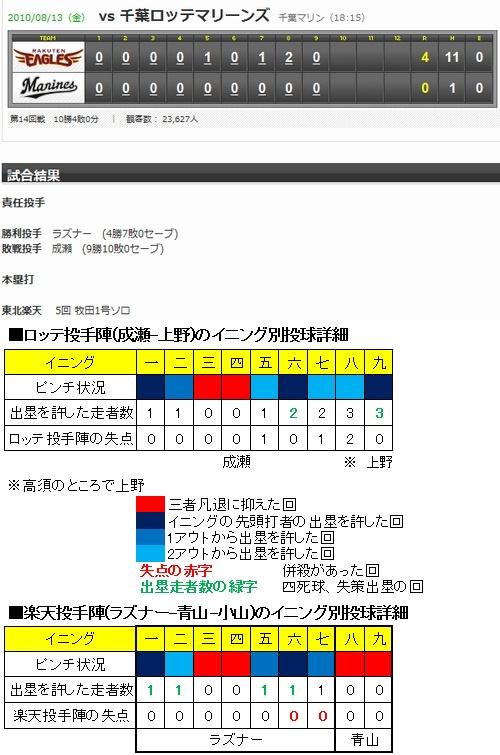 20100813DATA6.jpg
