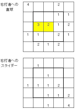 20100821DATA8.jpg