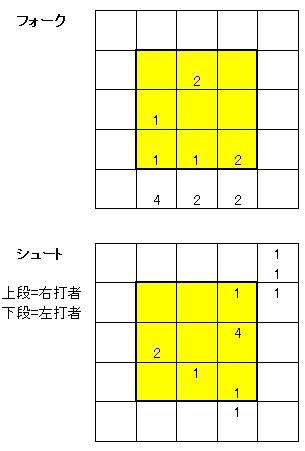20100824DATA6.jpg