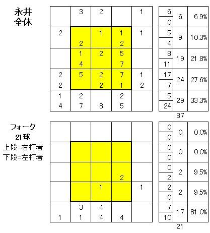 20100827DATA6.jpg