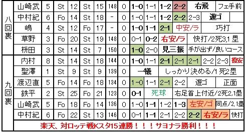 20100919DATA4.jpg