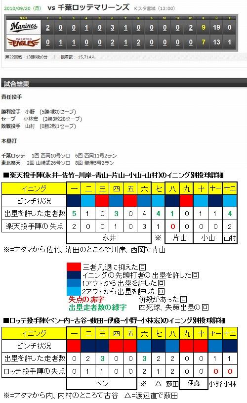 20100920DATA2.jpg