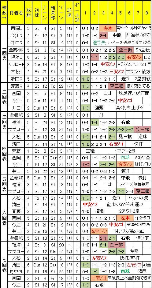 20100920DATA3.jpg