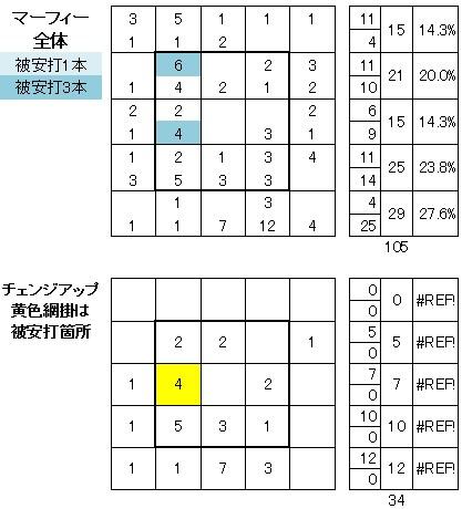 20100928DATA5.jpg