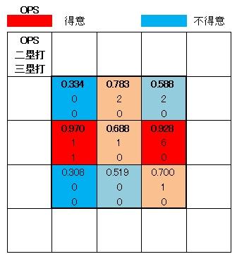 20101008DATA2.jpg