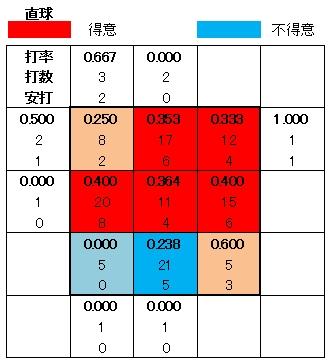 20101008DATA4.jpg