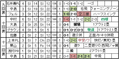 20101010DATA5.jpg