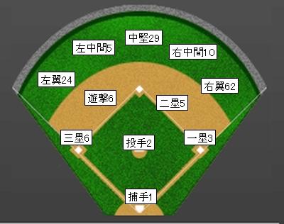 20101021DATA2.jpg