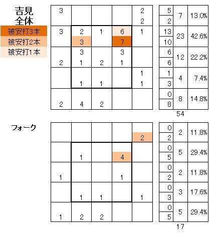 20101030DATA6.jpg