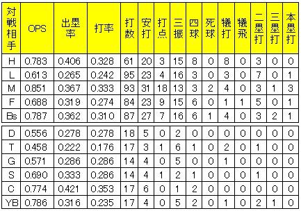 20101031DATA1.jpg