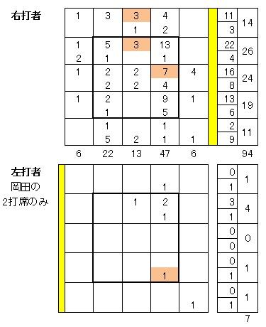 20101031DATA14.jpg