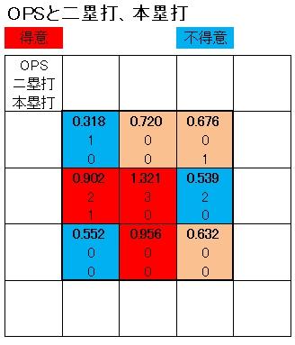 20101116DATA3.jpg