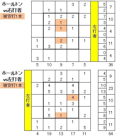 20110726DATA5.jpg