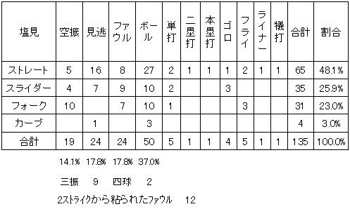 20110726DATA8.jpg