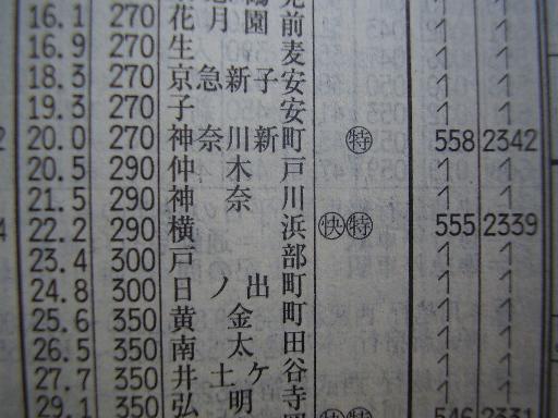 地図雑学27-2