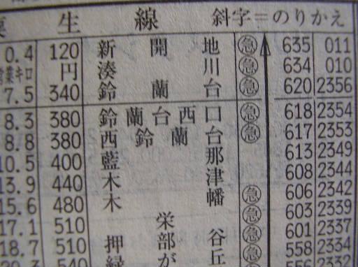 地図雑学30-1