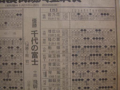 相撲7-3