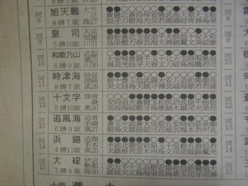 相撲9-5