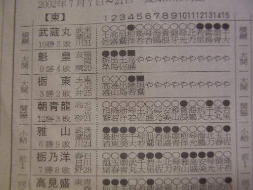 相撲9-3