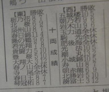 相撲9-2