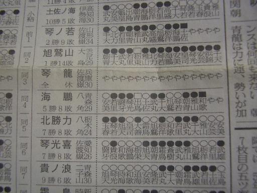 相撲9-7
