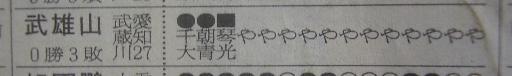 相撲10-6