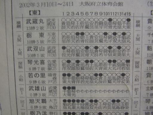 相撲10-2
