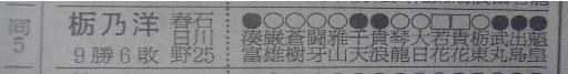 相撲11-9