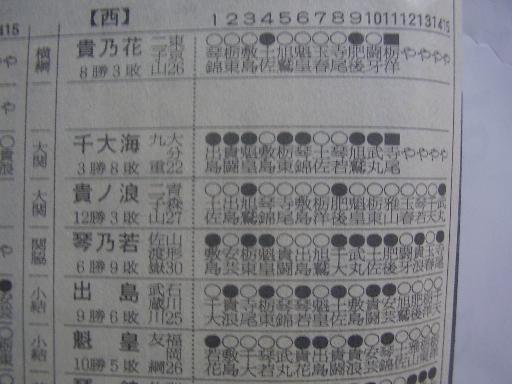 相撲11-7
