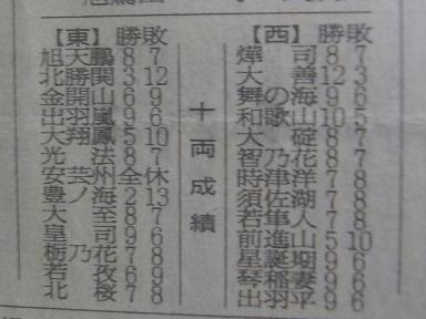 相撲11-8
