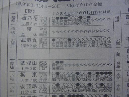 相撲11-6
