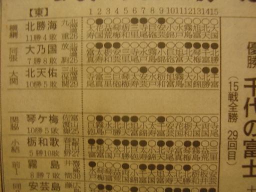 相撲12-2