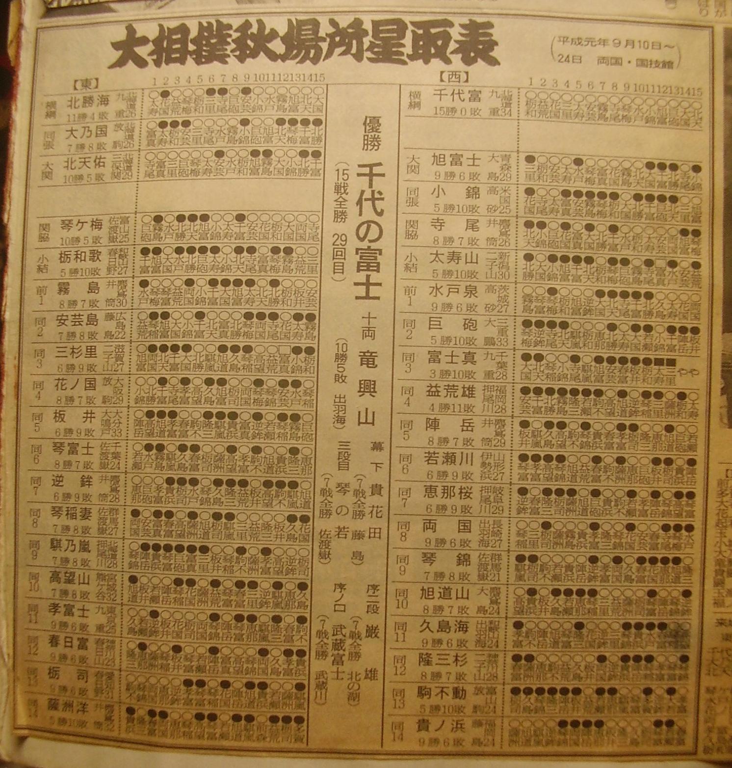 相撲12-1