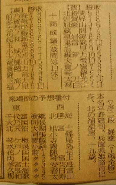 相撲12-4
