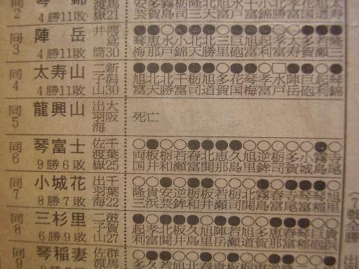相撲13-4