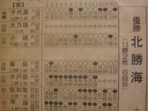 相撲13-2