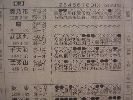 相撲14-2
