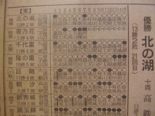 相撲15-2